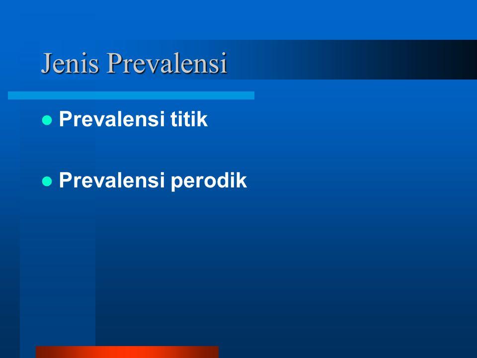 Jenis Prevalensi Prevalensi titik Prevalensi perodik