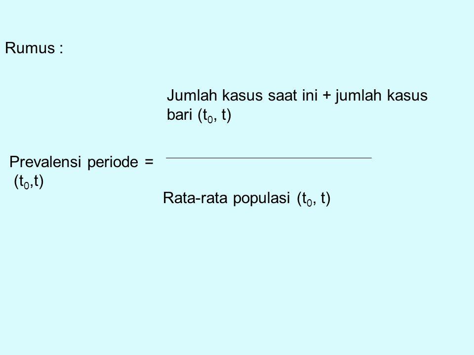Rumus : Prevalensi periode = (t0,t) Jumlah kasus saat ini + jumlah kasus bari (t0, t) Rata-rata populasi (t0, t)