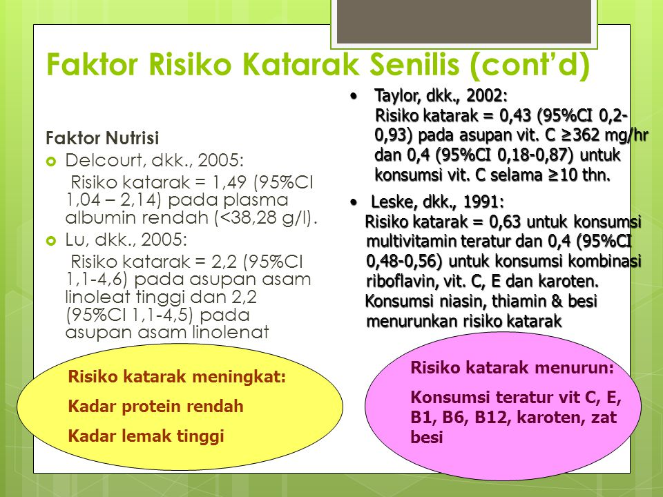 Faktor Risiko Katarak Senilis (cont'd)