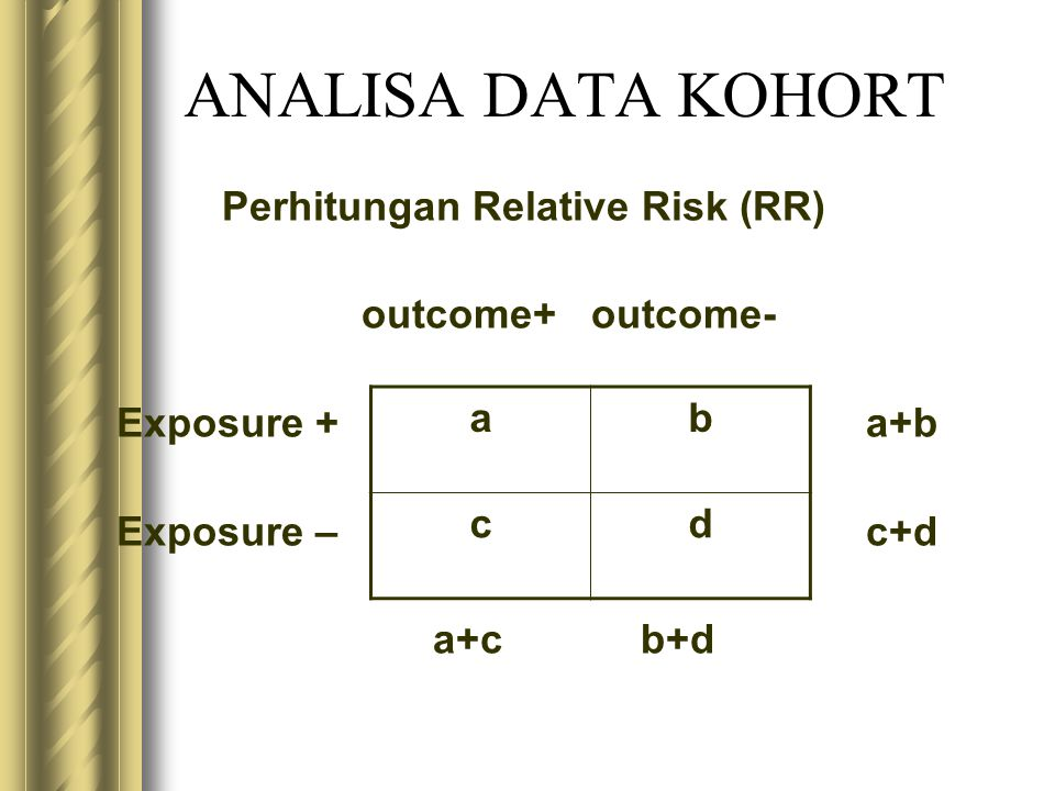 ANALISA DATA KOHORT Perhitungan Relative Risk (RR) outcome+ outcome-