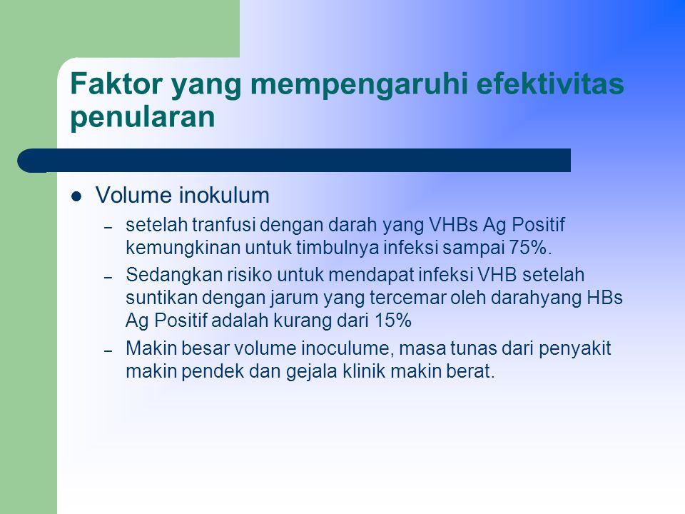 Faktor yang mempengaruhi efektivitas penularan