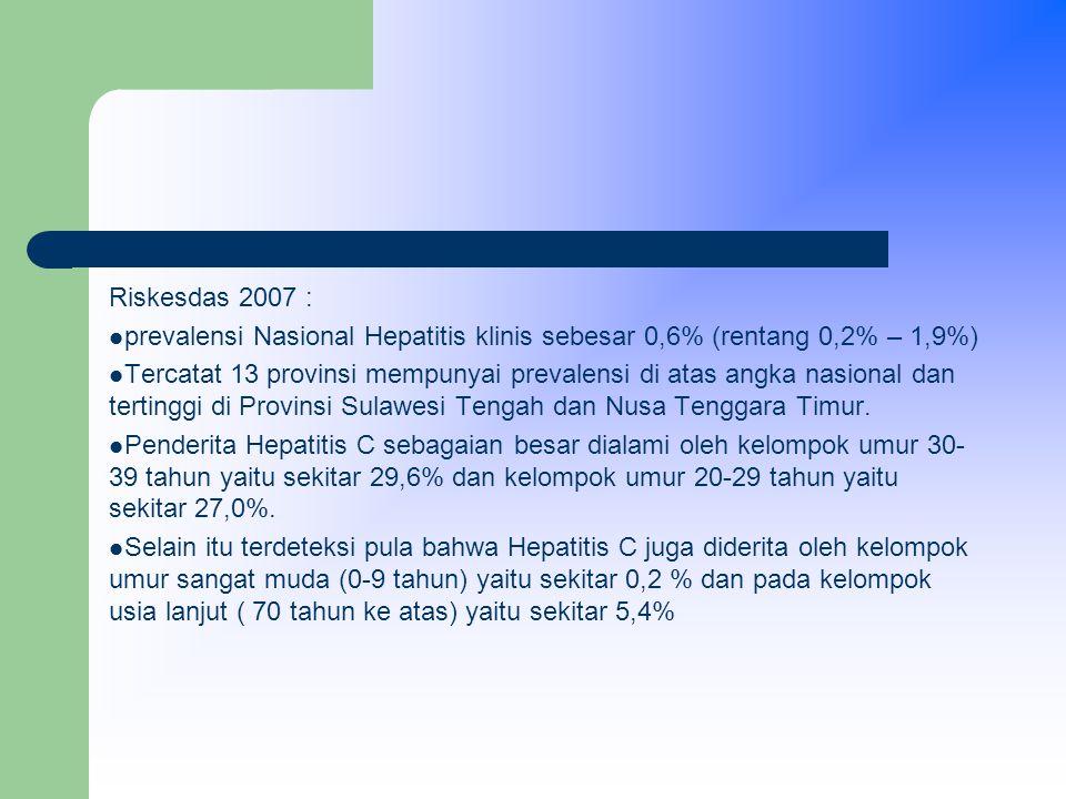 Riskesdas 2007 : prevalensi Nasional Hepatitis klinis sebesar 0,6% (rentang 0,2% – 1,9%)