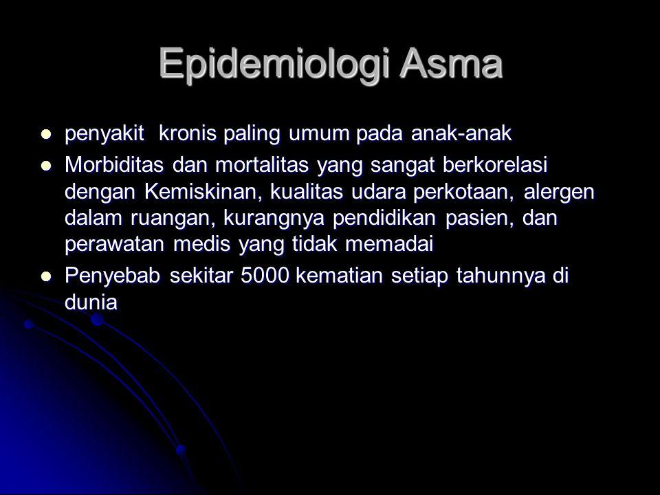 Epidemiologi Asma penyakit kronis paling umum pada anak-anak