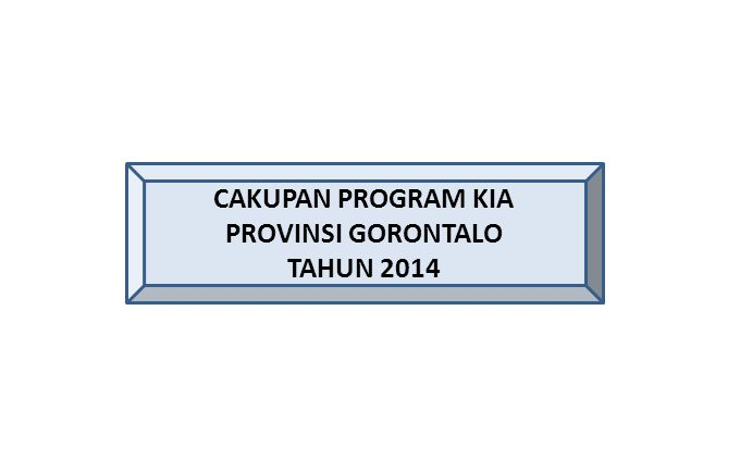 CAKUPAN PROGRAM KIA PROVINSI GORONTALO TAHUN 2014