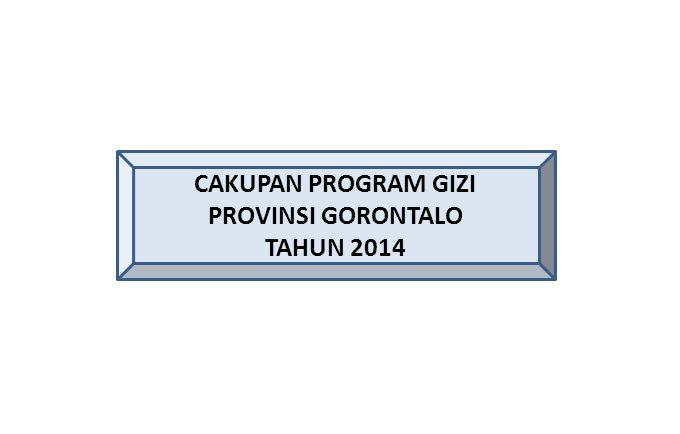 CAKUPAN PROGRAM GIZI PROVINSI GORONTALO TAHUN 2014