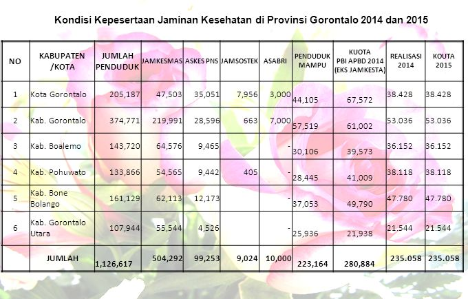 KUOTA PBI APBD 2014 (EKS JAMKESTA)