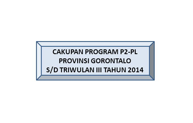 CAKUPAN PROGRAM P2-PL PROVINSI GORONTALO S/D TRIWULAN III TAHUN 2014