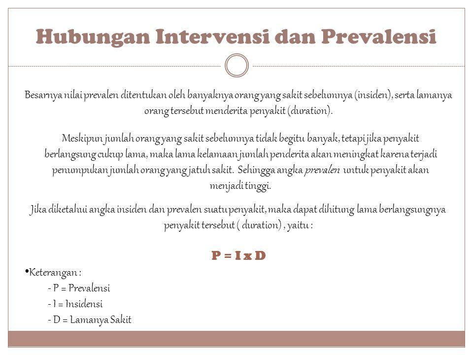 Hubungan Intervensi dan Prevalensi