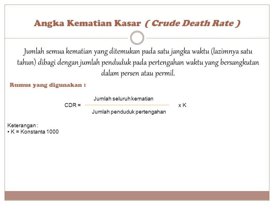 Angka Kematian Kasar ( Crude Death Rate )