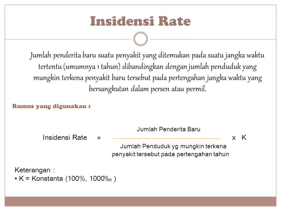 Insidensi Rate