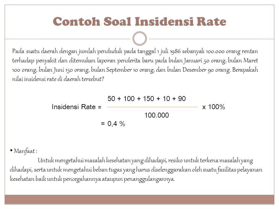 Contoh Soal Insidensi Rate