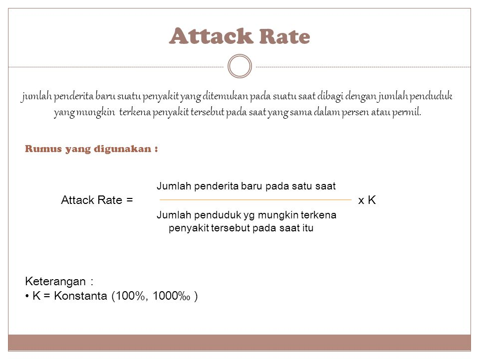 Attack Rate