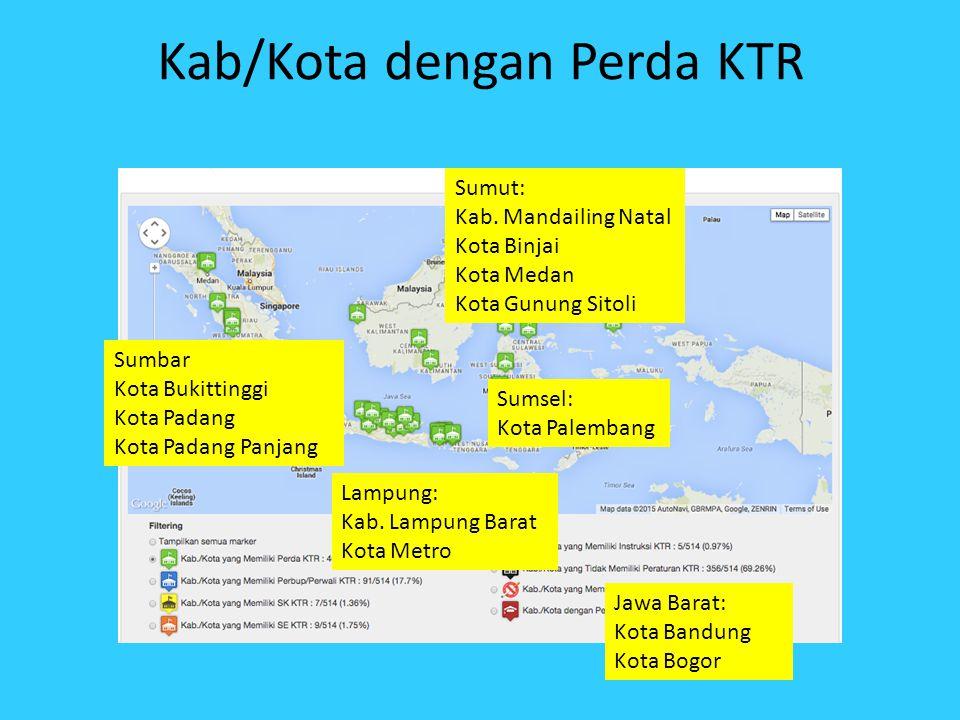 Kab/Kota dengan Perda KTR