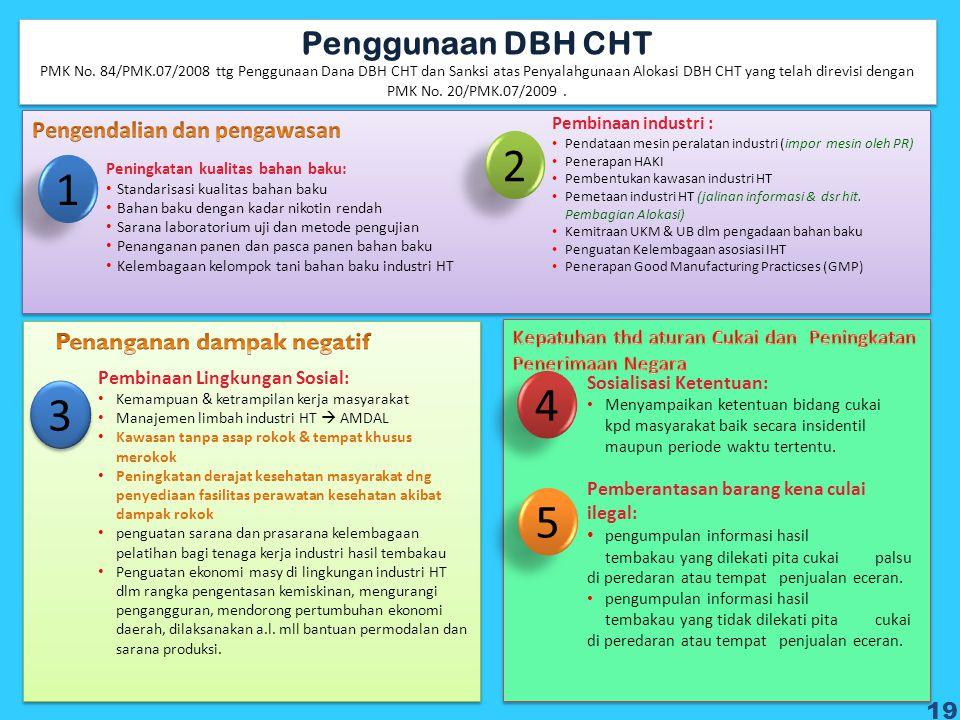 2 1 4 3 5 Penggunaan DBH CHT Pengendalian dan pengawasan