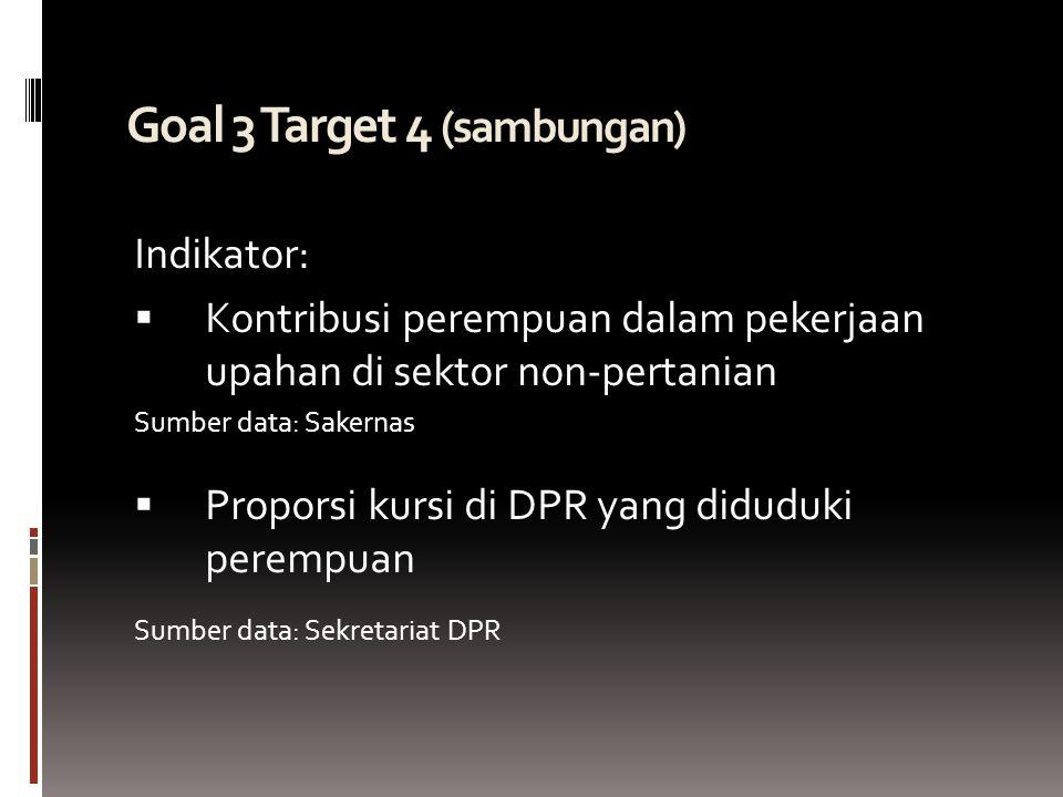 Goal 3 Target 4 (sambungan)