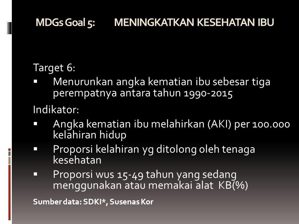MDGs Goal 5: MENINGKATKAN KESEHATAN IBU