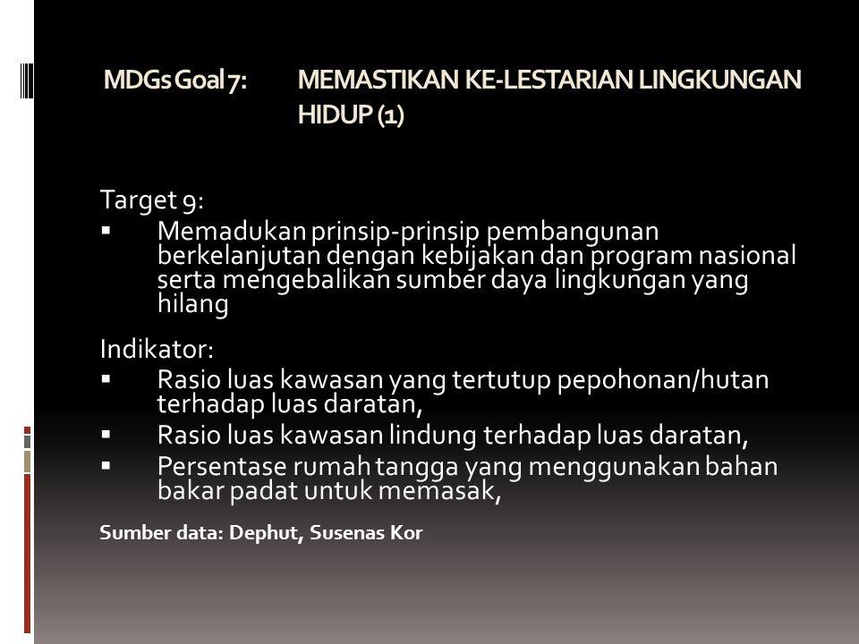 MDGs Goal 7: MEMASTIKAN KE-LESTARIAN LINGKUNGAN HIDUP (1)