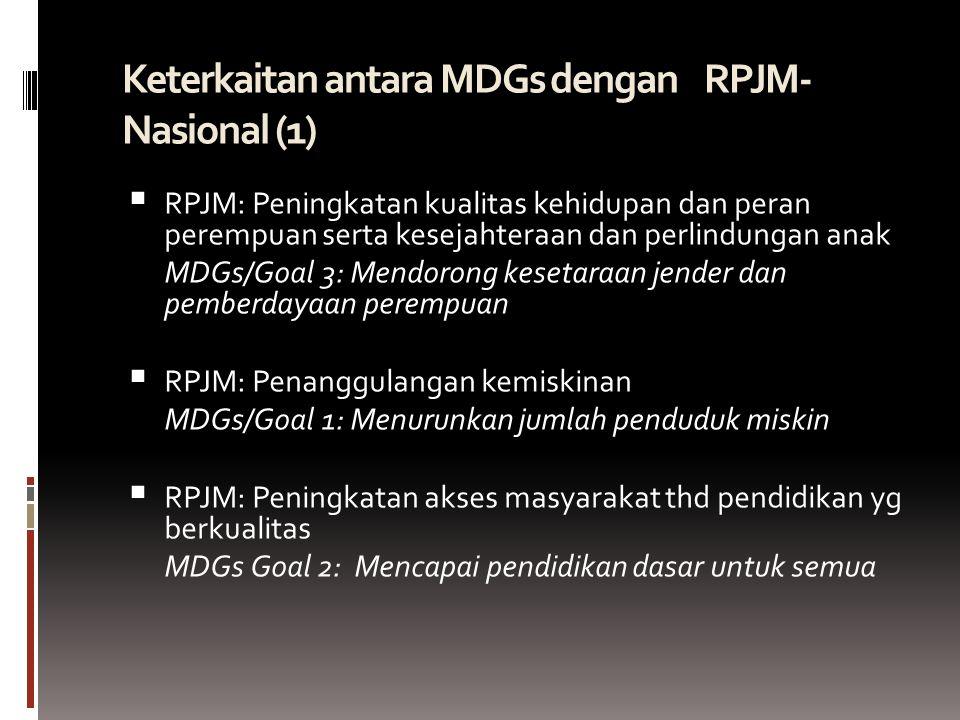 Keterkaitan antara MDGs dengan RPJM-Nasional (1)