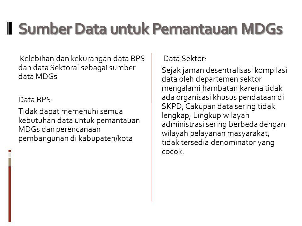 Sumber Data untuk Pemantauan MDGs