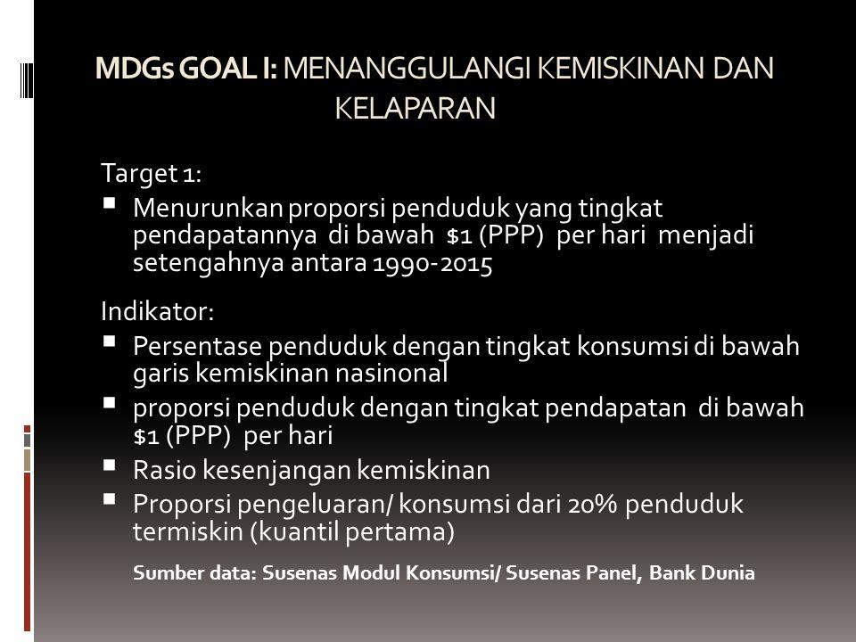 MDGs GOAL I: MENANGGULANGI KEMISKINAN DAN KELAPARAN
