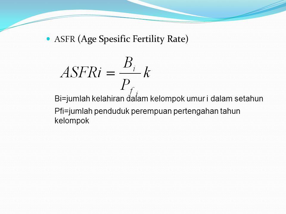 Bi=jumlah kelahiran dalam kelompok umur i dalam setahun