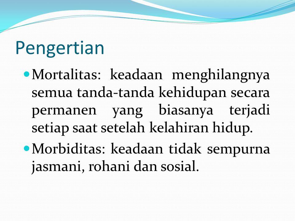 Pengertian Mortalitas: keadaan menghilangnya semua tanda-tanda kehidupan secara permanen yang biasanya terjadi setiap saat setelah kelahiran hidup.