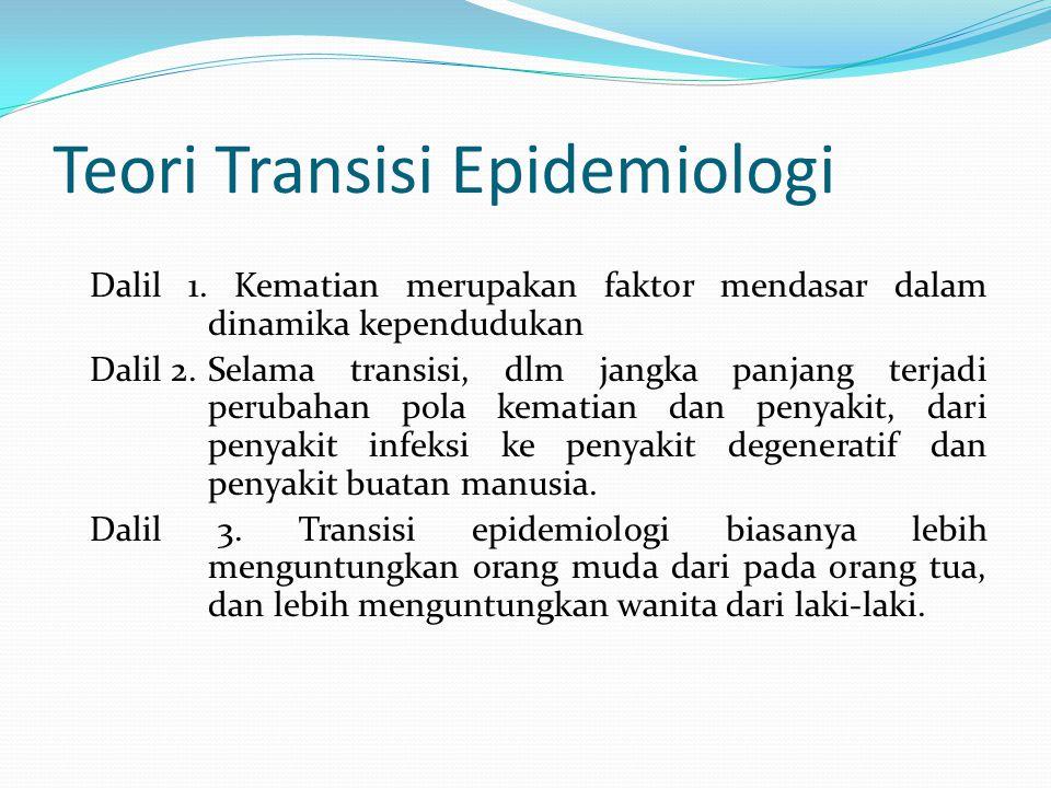 Teori Transisi Epidemiologi