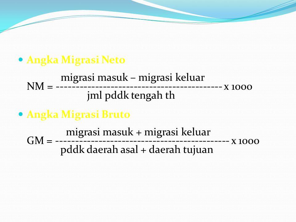 Angka Migrasi Neto migrasi masuk – migrasi keluar. NM = ------------------------------------------- x 1000.