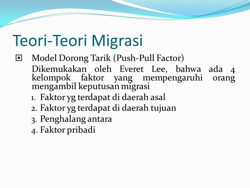 Teori-Teori Migrasi Model Dorong Tarik (Push-Pull Factor)