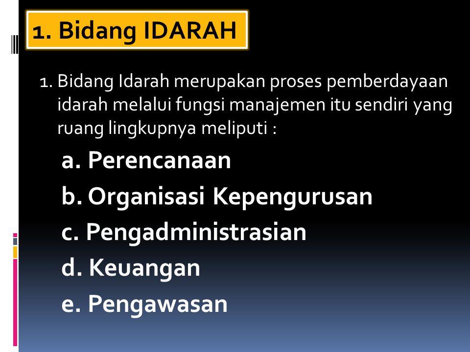 b. Organisasi Kepengurusan c. Pengadministrasian d. Keuangan