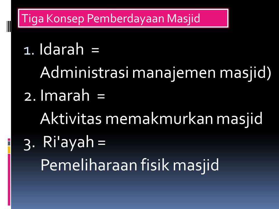 Administrasi manajemen masjid) 2. Imarah =