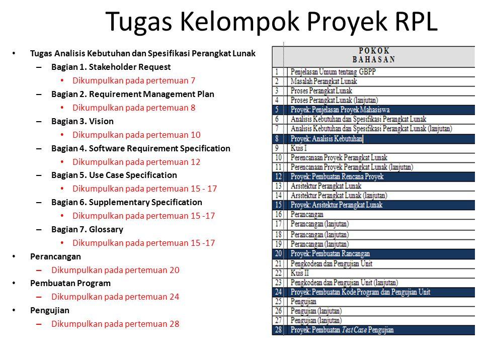 Tugas Kelompok Proyek RPL