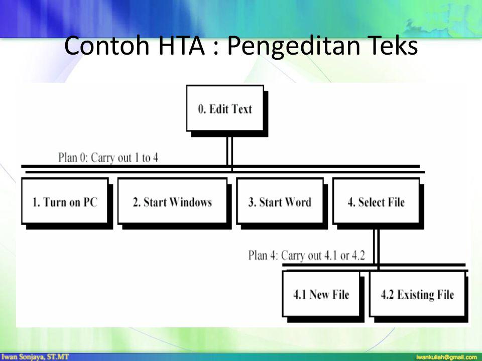 Contoh HTA : Pengeditan Teks