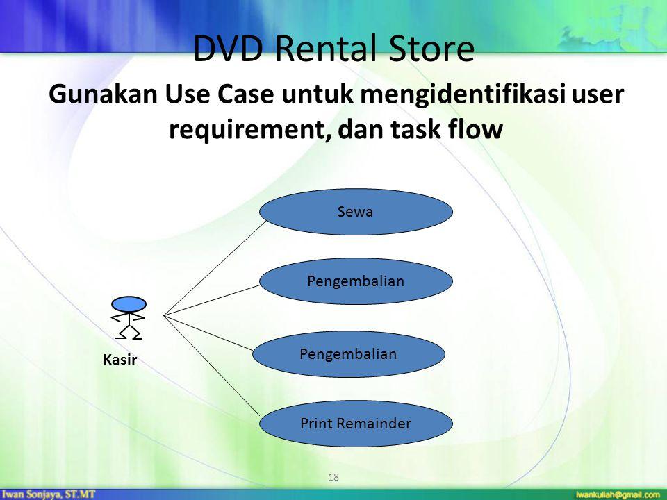 DVD Rental Store Gunakan Use Case untuk mengidentifikasi user requirement, dan task flow. Sewa. Pengembalian.