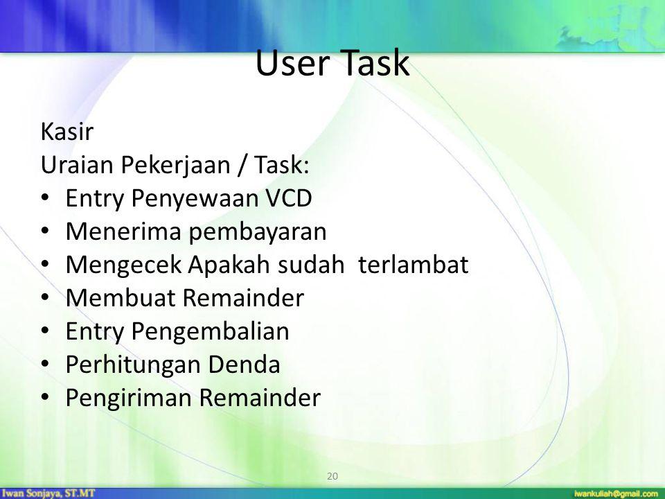 User Task Kasir Uraian Pekerjaan / Task: Entry Penyewaan VCD