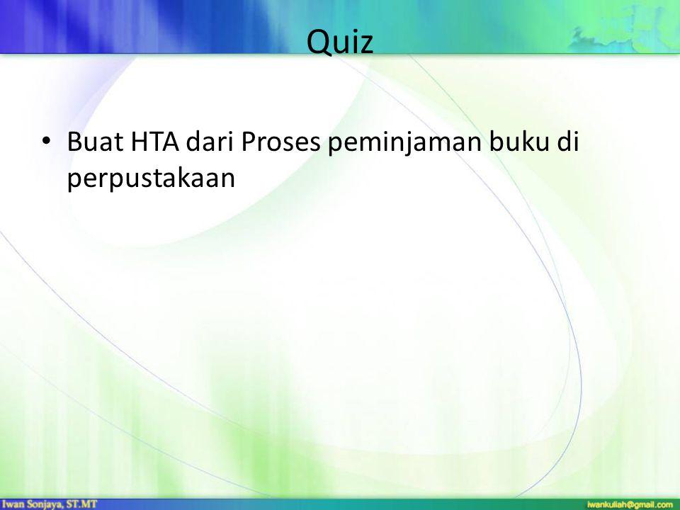 Quiz Buat HTA dari Proses peminjaman buku di perpustakaan