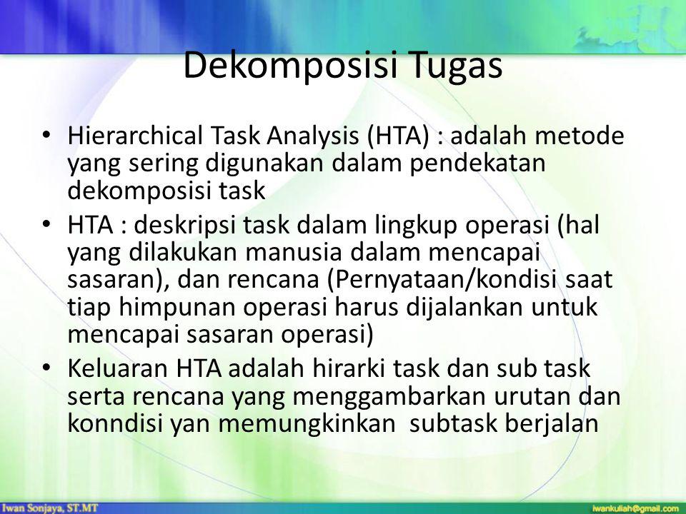Dekomposisi Tugas Hierarchical Task Analysis (HTA) : adalah metode yang sering digunakan dalam pendekatan dekomposisi task.