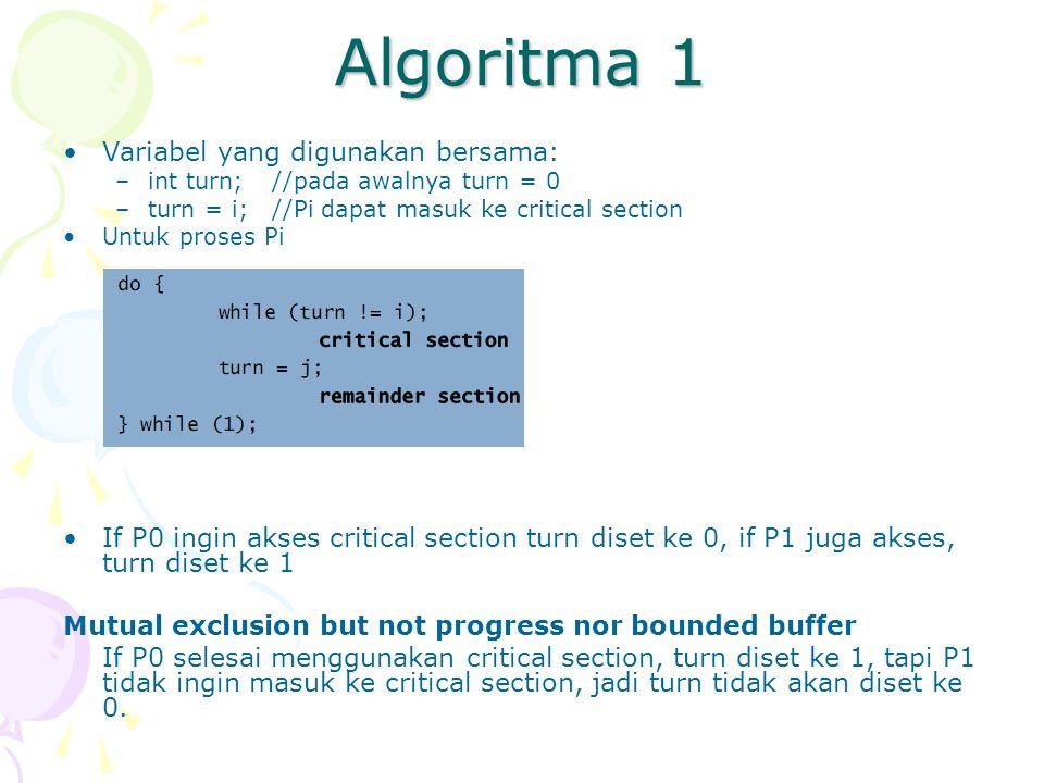 Algoritma 1 Variabel yang digunakan bersama: