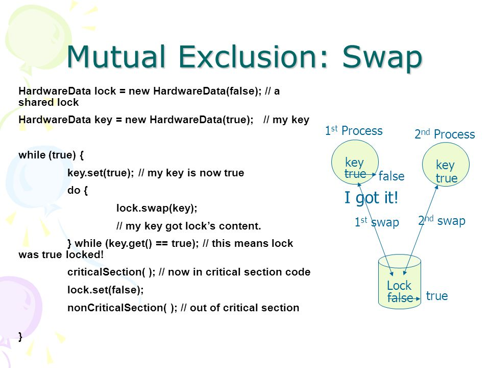Mutual Exclusion: Swap