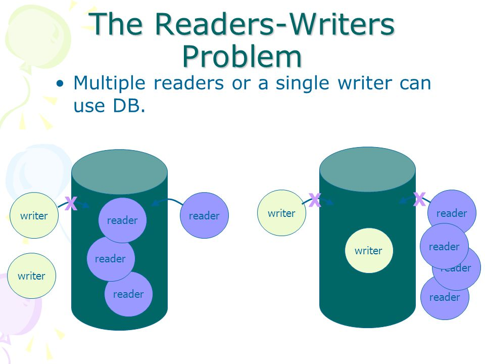 The Readers-Writers Problem
