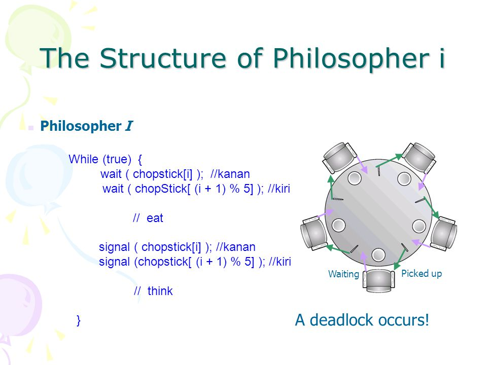 The Structure of Philosopher i