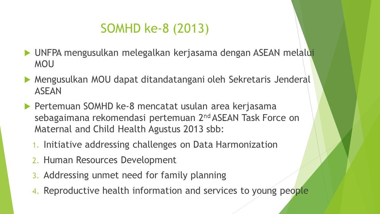 SOMHD ke-8 (2013) UNFPA mengusulkan melegalkan kerjasama dengan ASEAN melalui MOU.
