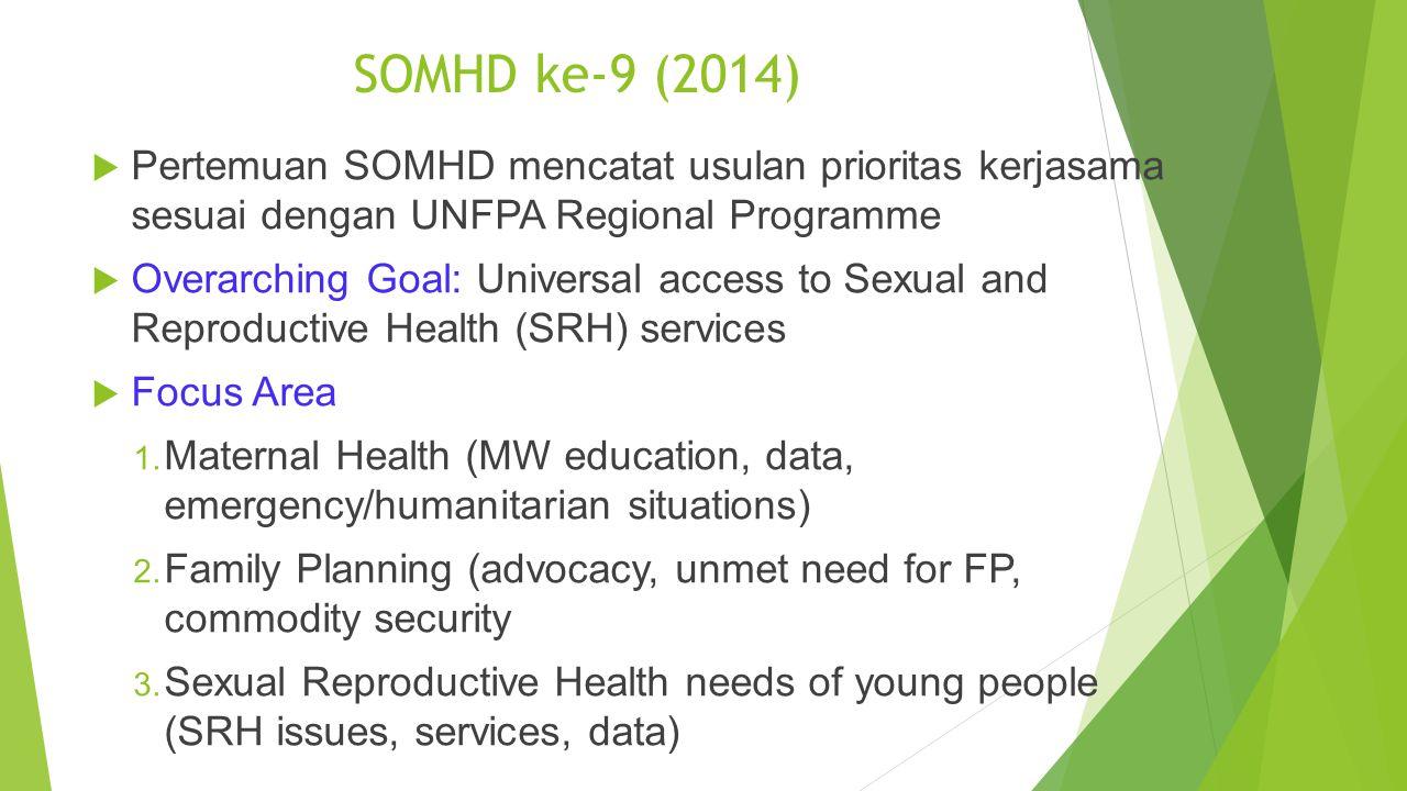SOMHD ke-9 (2014) Pertemuan SOMHD mencatat usulan prioritas kerjasama sesuai dengan UNFPA Regional Programme.