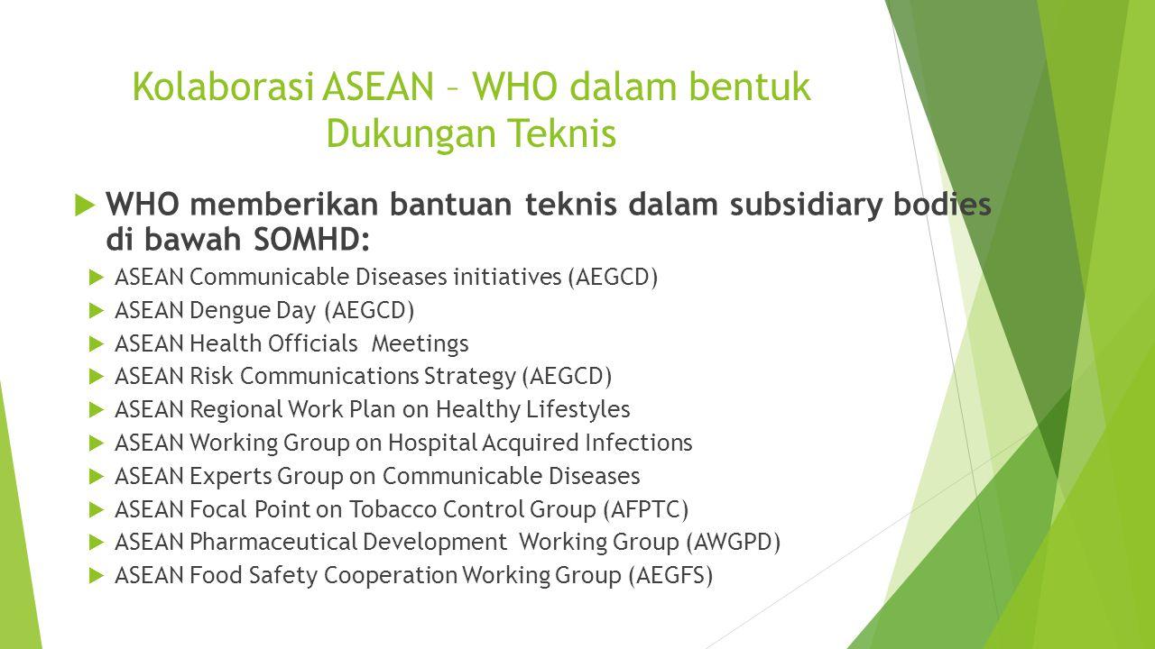 Kolaborasi ASEAN – WHO dalam bentuk Dukungan Teknis