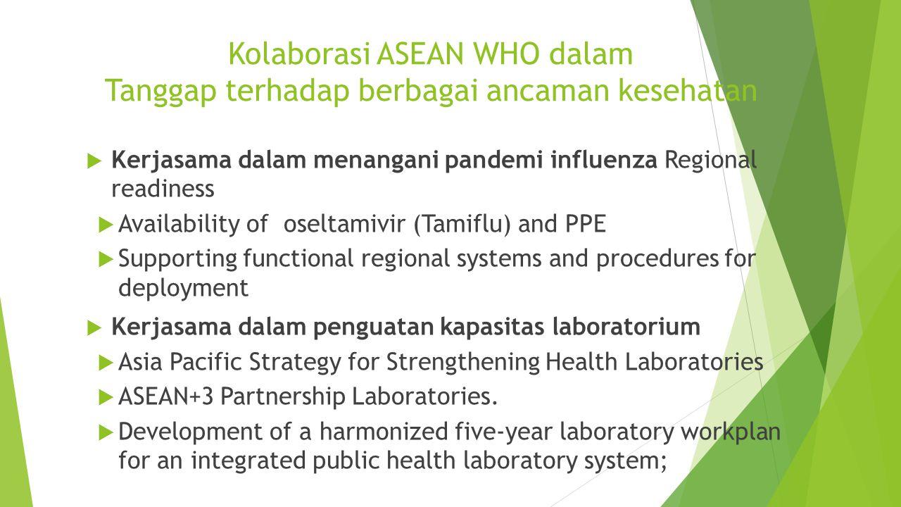 Kolaborasi ASEAN WHO dalam Tanggap terhadap berbagai ancaman kesehatan