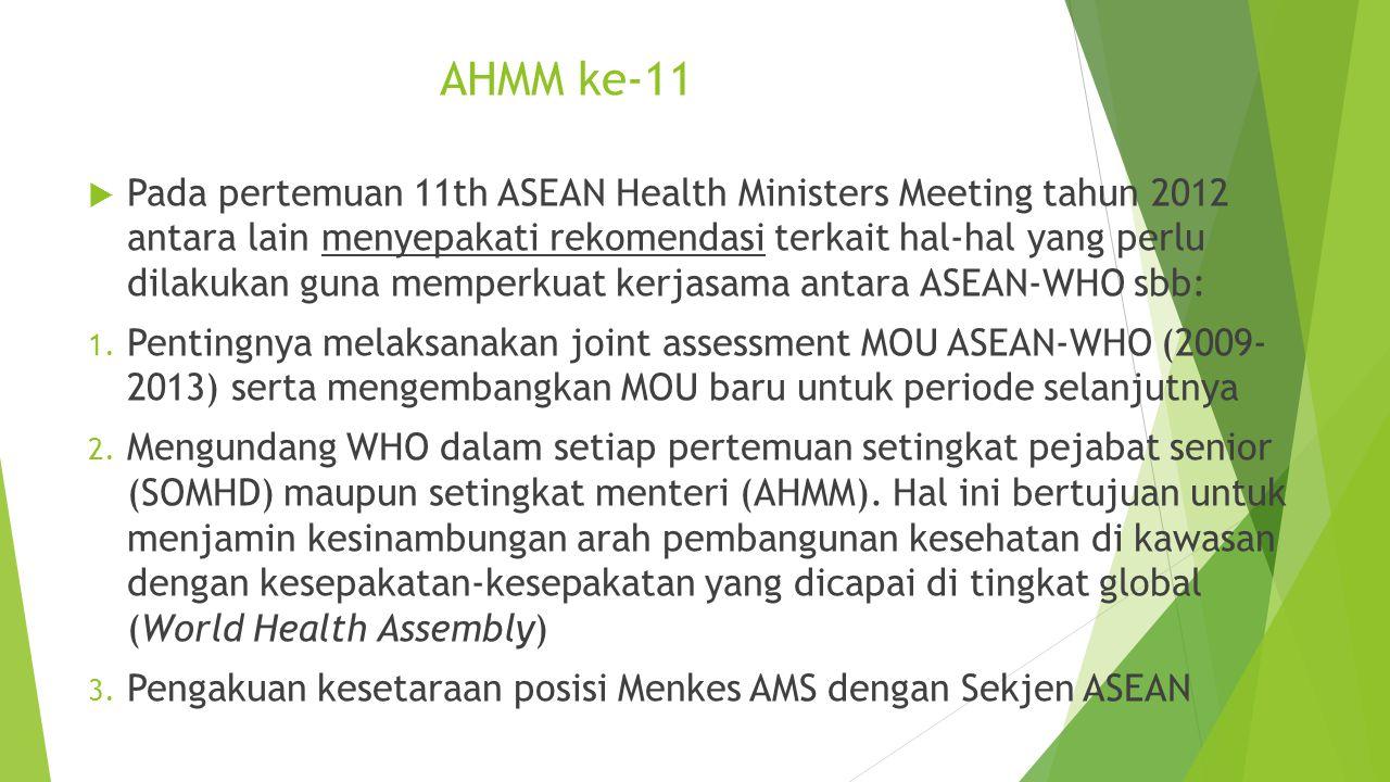 AHMM ke-11