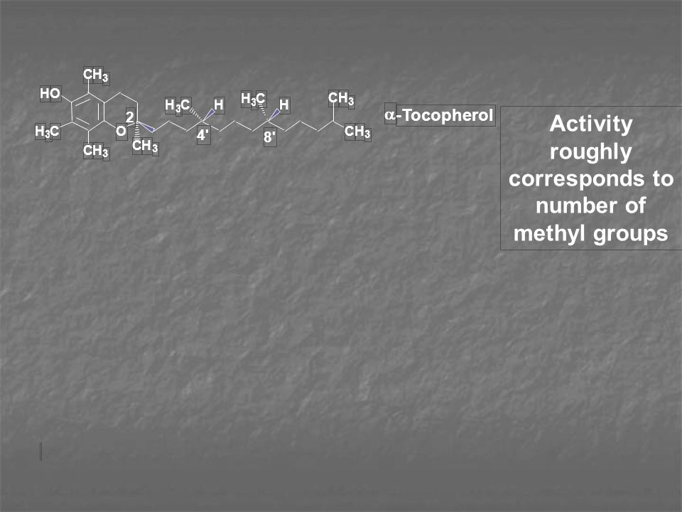 Activity roughly corresponds to number of methyl groups