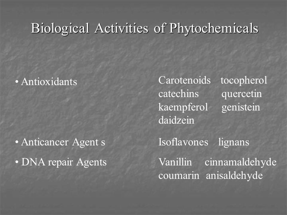 Biological Activities of Phytochemicals