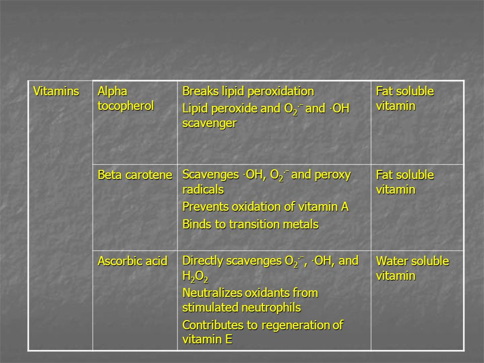 Vitamins Alpha tocopherol. Breaks lipid peroxidation. Lipid peroxide and O2·⁻ and ·OH scavenger. Fat soluble vitamin.