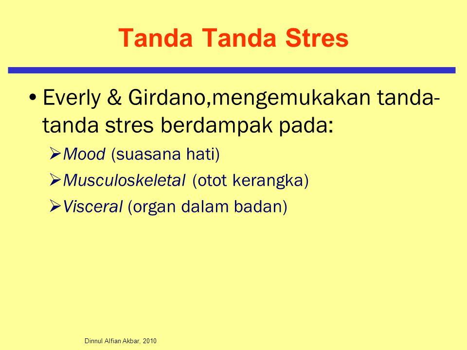 Tanda Tanda Stres Everly & Girdano,mengemukakan tanda-tanda stres berdampak pada: Mood (suasana hati)